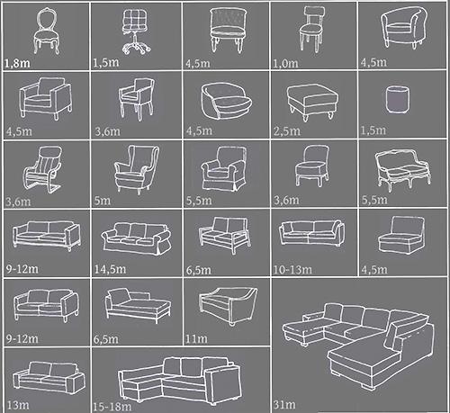 Upholstery-fabric-metrics-guide